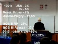 Janusz Korwin Mikke Skala zniewolenia w dzisiejszych czasach