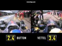 Najszybszy pit-stop w historii F1