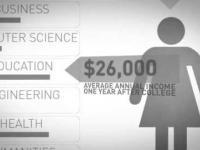 Czy kobiety zarabiają mniej niż mężczyźni?