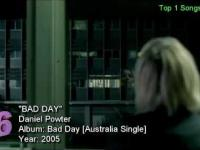 Przeboje z lat 2000
