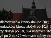 Nietypowe ogłoszenia ks. Stanisława