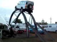 Test samochodu terenowego
