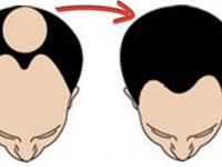 Extremalny produkt do włosów