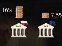 Siła liczb. Spot Andrzeja Dudy o niesprawiedliwości banków