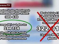Robią nas w konia Demokracja w Polsce to FIKCJA!