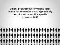 Narkotyki w Polsce: zaskakujące liczby