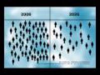 Raport o zmnianie demograficznej świata