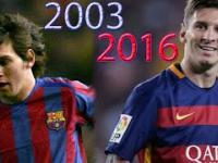 Lionel Messi The Best Soccer Goals & Skills by Leo Messi Great football player