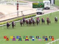 Zawsze walcz do końca, czyli szalony wyścig konny w Hongkongu