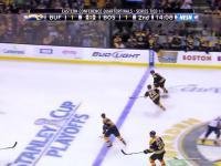 Hokejowe blokowanie zawodnikow