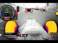 Wyścig F1 okiem kamery termowizyjnej