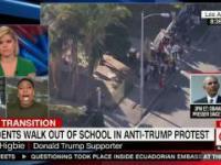 Prowadzący CNN