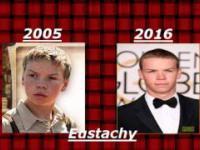 Jak się zmienili aktorzy z filmu narnia