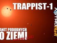 TRAPPIST-1 - NASA odkryła fenomenalny system planetarny