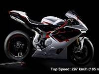 Najszybsze motocykle NA ŚWIECIE 2017 (400+ km/h)