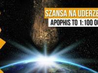 Szansa na uderzenie Apophis w Ziemię to 1:100 000 - AstroRaport