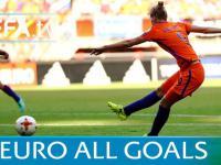 Women's EURO 2017