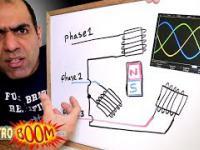 Dlaczego używamy 3 faz?