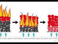 Pokaz bezdymnego spalania węgla