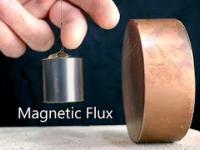 Miedź i magnes to bardzo ciekawe połączenie