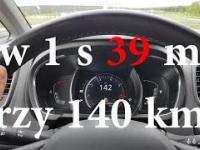 Siedząc za kierownicą trzymajcie dystans