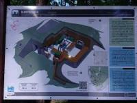 Rejon Umocniony Hel - Baterie Artylerii Stałej