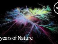 Sieć nauki: 150 lat publikacji w Nature