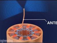 Jak działa magnetron