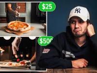 Jak można zmontować film reklamy pizzy za 25, a jak za 500 dolarów?