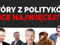 Polityka Po Polsku