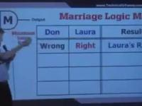 Bramka logiczna w małżeństwie