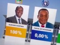 Wybory prezydenckie w Wybrzeżu Kości Słoniowej