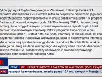 TVPiS przesuwa emisję Wiadomości, aby mniej osób zobaczyło przeprosiny