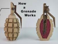 Zasada działania granatu ręcznego F1 na podstawie modelu z kartonu