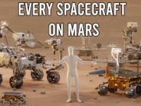 Wszystkie lądowniki i łaziki na Marsie