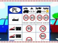 Przepisy obowiązujące pieszych i kierowców od 1 czerwca