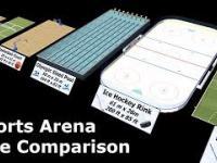 Porównanie wielkości placów gry poszczególnych sportów