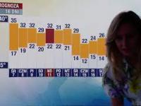 Wpadka z prognozą pogody w Polsat News